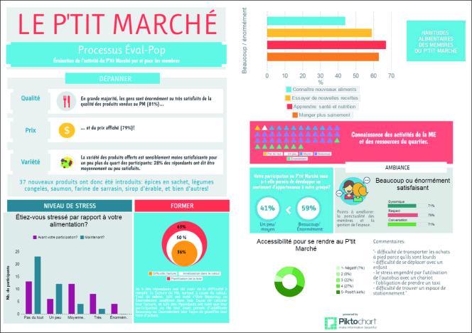Maisonemard_resultats